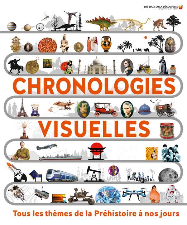 CHRONOLOGIES VISUELLES - TOUS LES THEMES DE LA PREHISTOIRE A NOS JOURS COLLECTIF GALLIMARD
