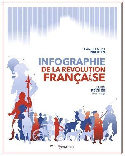 INFOGRAPHIE DE LA REVOLUTION FRANCAISE MARTIN, JEAN-CLEMENT PASSES COMPOSES