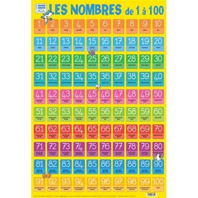 POSTER RECTO VERSOLES NOMBRES DE 1 A 100