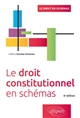 LE DROIT CONSTITUTIONNEL EN SC