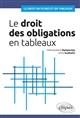 LE DROIT DES OBLIGATIONS EN TABLEAUX
